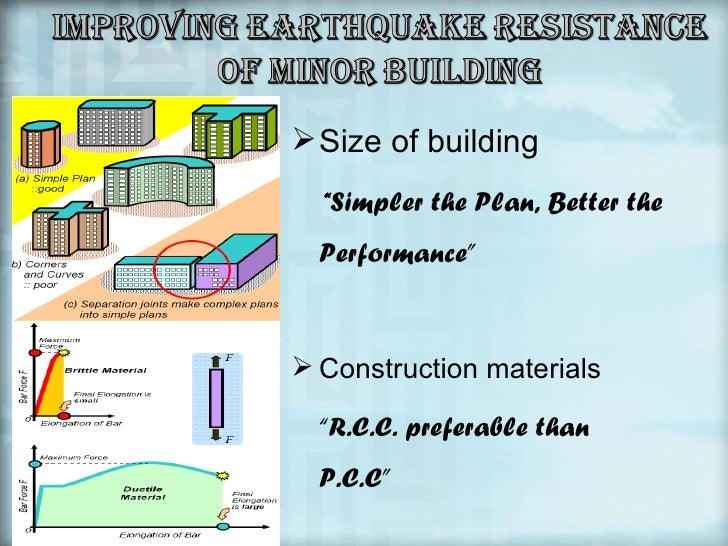 Earthquake safe house materials design
