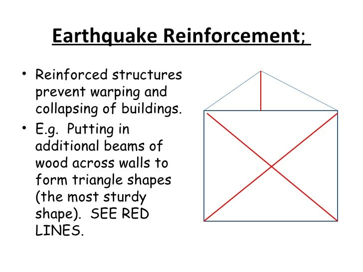 How To Build A Model Earthquake House