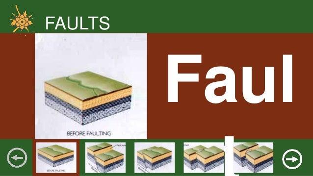 FAULTS  Faul