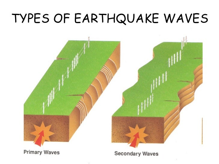 Earthquakes final