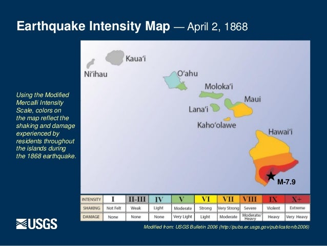 USGS Earthquakes in hawaii