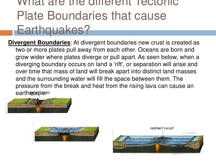 Earthquakes year 8