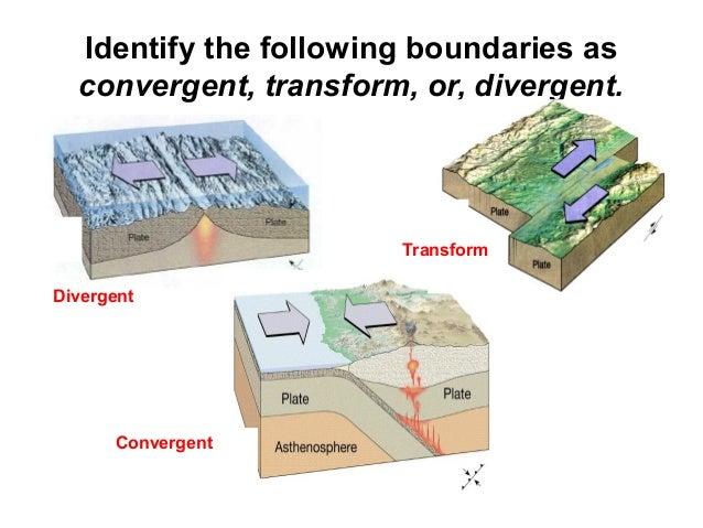 Identify the following boundaries as convergent, transform, or, divergent. A B C Divergent Convergent Transform
