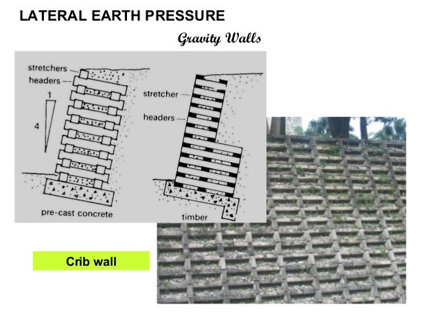 lateral earth pressure gravity walls gabion wall 7 - Concrete Retaining Wall Design Example