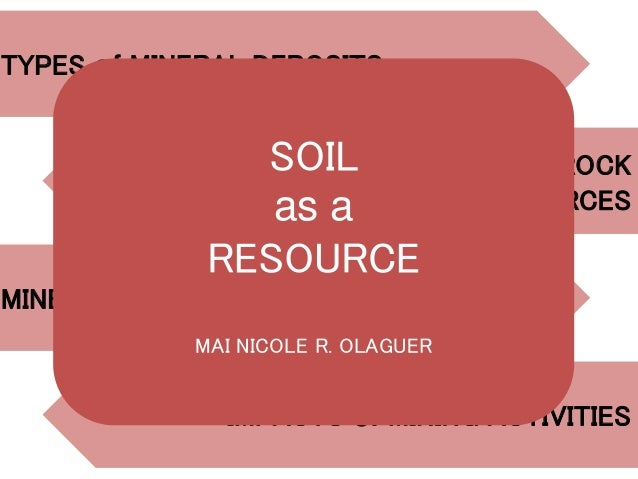 TYPES of MINERAL DEPOSITS METAL/NON-METALLIC and ROCK RESOURCES MINERAL SUPPLY and DEMAND IMPACTS of MINING ACTIVITIES SOI...