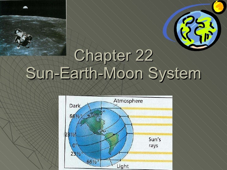 Chapter 22 Sun-Earth-Moon System