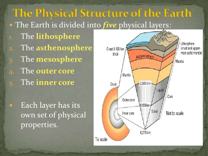 structure and composition of lithosphere pdf