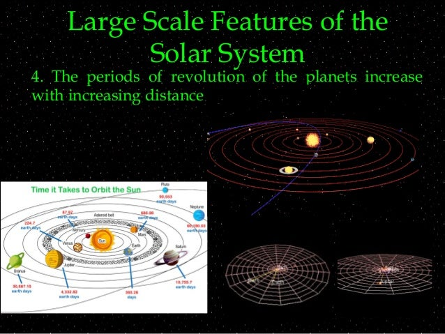 solar system and its origin. Black Bedroom Furniture Sets. Home Design Ideas