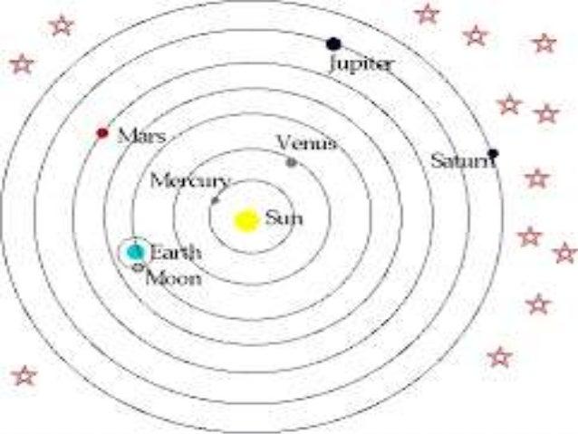 Earth science the origin of the universe
