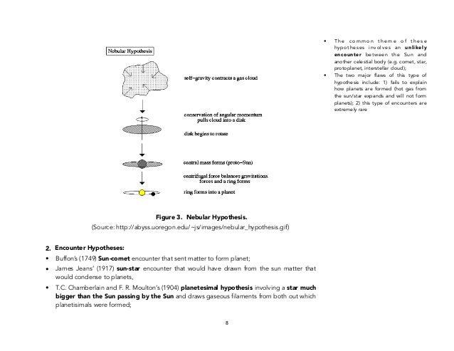 gas dust cloud hypothesis pdf