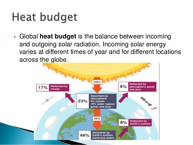 heat budget The powerpoint ppt presentation: the ocean heat budget is the property of its rightful owner do you have powerpoint slides to share if so, share your ppt presentation slides online with powershowcom.