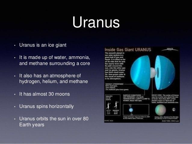 Uranus Formation