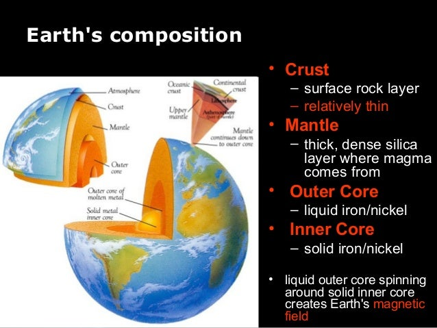 Earth's Geosphere