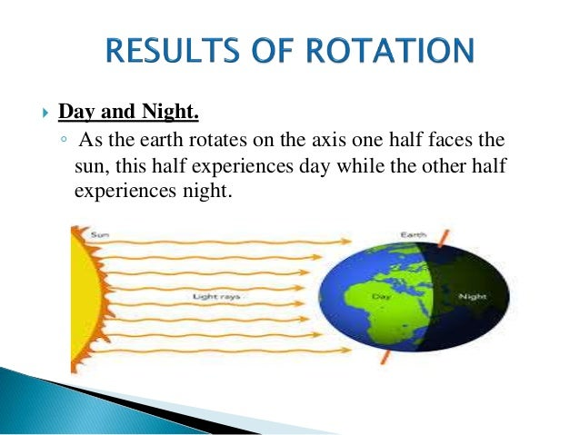 rotation and revolution of the earth An educational video for kids quick review video on the basics on earth's rotation and revolution a teacher explains axis, how the earth is on a tilt, why we have.