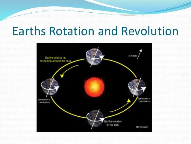 earths revolution Earth's history and evolution provides information about the evolution of life on earth some important events and life forms were selected for each geological time span and new zealand examples are given where applicable.