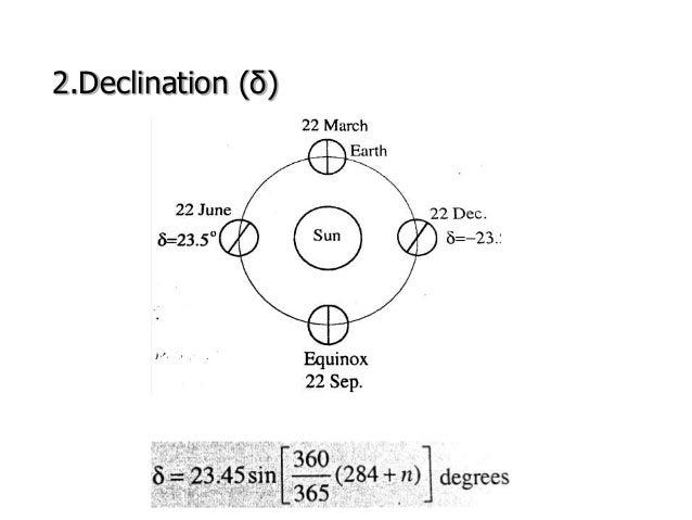 2.Declination (δ)