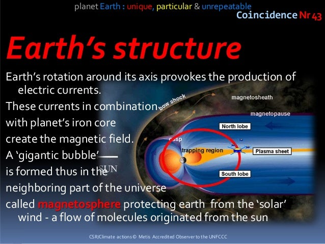 earth is a unique planet E12 - swabt explain why earth sustains life while other planets do not based  on their properties (including type of surface, atmosphere and gravitational force) .