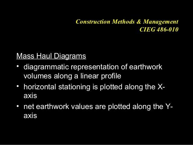 Earthwork Construction Management : Earthwork notes