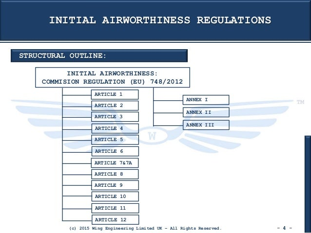 EASA Airworthiness Regulations Structure