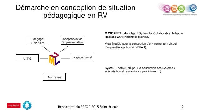 Démarche en conception de situation pédagogique en RV 12 Langage graphique Indépendant de l'implémentation Langage formelU...