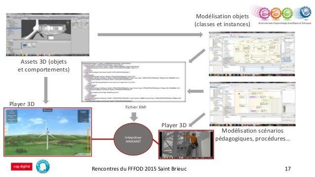 Rencontres du FFFOD 2015 Saint Brieuc 17 Assets 3D (objets et comportements) Modélisation objets (classes et instances) Mo...