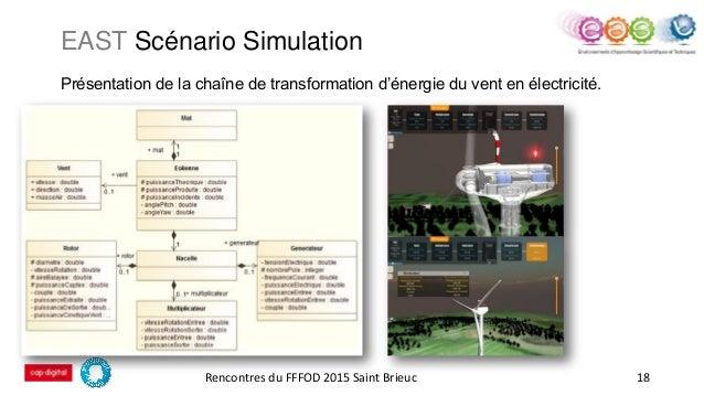Présentation de la chaîne de transformation d'énergie du vent en électricité. 18 EAST Scénario Simulation Rencontres du FF...
