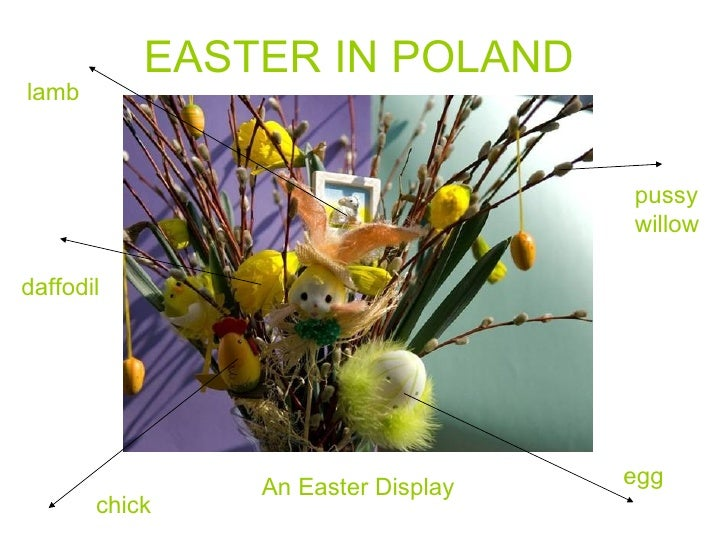 EASTER IN POLAND An Easter Display lamb daffodil chick egg pussy willow
