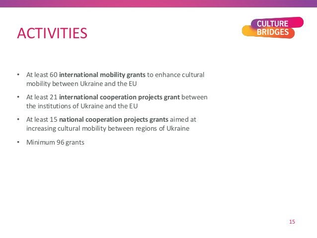 ACTIVITIES • At least 60 international mobility grants to enhance cultural mobility between Ukraine and the EU • At least ...