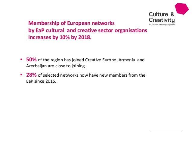 Culture & Creativity EU-Eastern Partnership ProgrammeMembership of European networks by EaP cultural and creative sector o...
