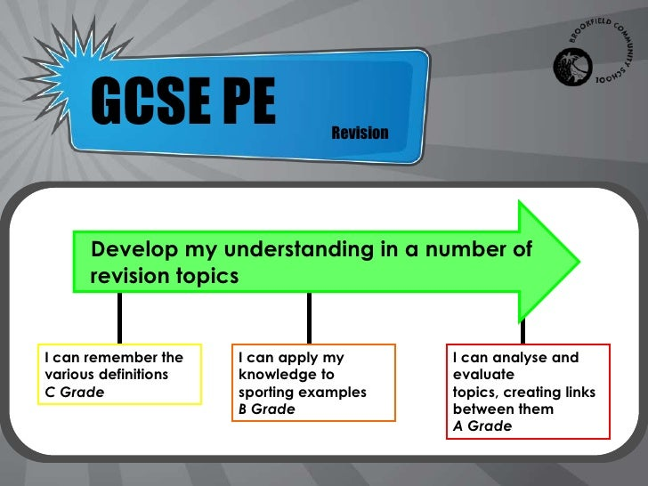 GCSE PE                     Revision      Develop my understanding in a number of      revision topicsI can remember the  ...