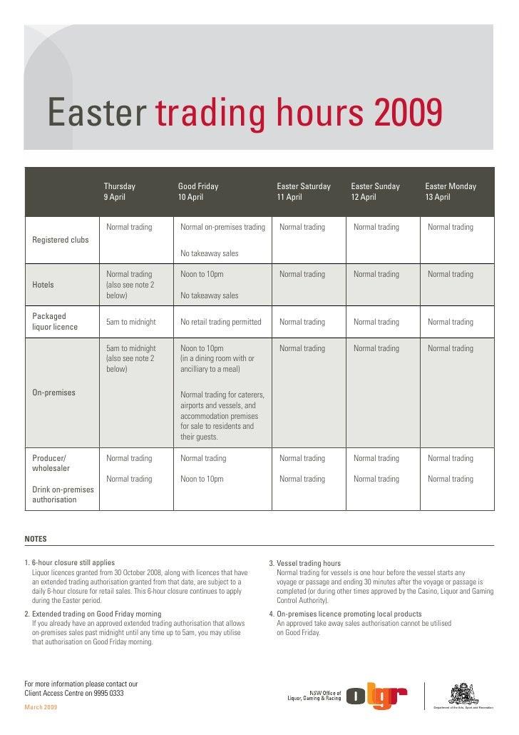 Easter trading hours 2009                             Thursday                   Good Friday                      Easter S...