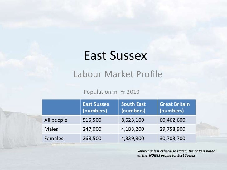 East Sussex             Labour Market Profile               Population in Yr 2010               East Sussex   South East  ...