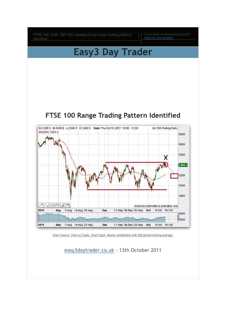 FTSE 100, DJIA, S&P 500, Nasdaq Comp range trading patterns                     Is this email not displaying correctly?ide...