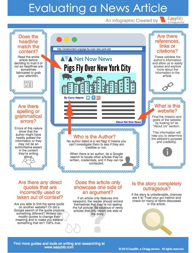 Evaluating a News Article Infographic by EasyBib.com