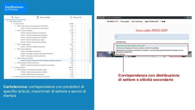 Corrispondenza con distribuzione di settore e attività secondarie Cartotecnica: corrispondenze con produttori di specifici ...