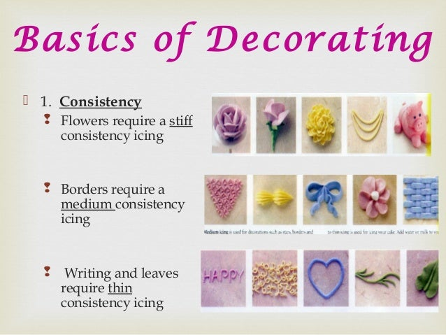 What Cake Decorating Tips Make What : Easy Cake decorating Ideas - Learn how to decorate ...