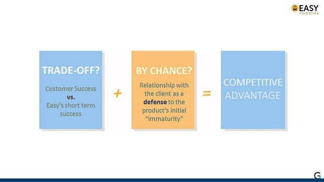 Customer Success is ensuring your customers achieve their desired outcome while using your product. But WHAT IS Customer S...