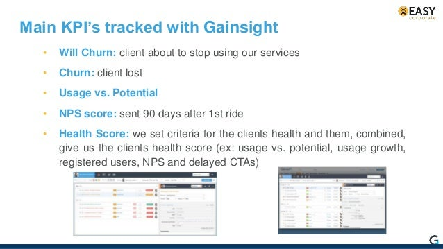HOW WE USE GAINSIGHT AT EASY CORPORATE