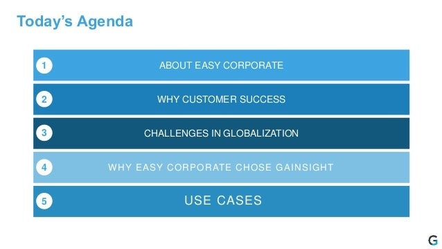 Today's Agenda ABOUT EASY CORPORATE WHY CUSTOMER SUCCESS CHALLENGES IN GLOBALIZATION WHY EASY CORPORATE CHOSE GAINSIGHT 1 ...