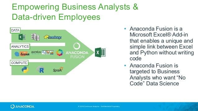 Easy Data Science Deployment with the Anaconda Platform
