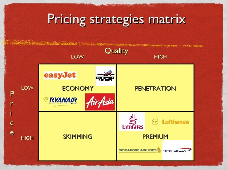 what general pricing approaches have airlines pursued What general pricing approaches have airlines pursued 5 what pricing and  other marketing recommendations would you make to southwest as it enters the .