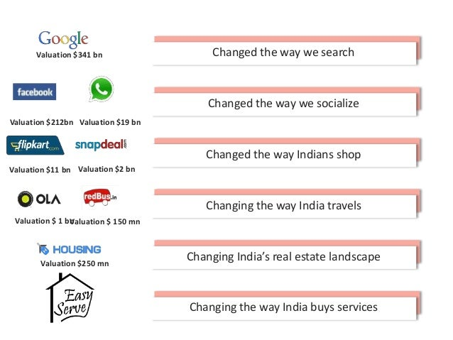 Easy Serve, an Online Services Marketplace Startup in India