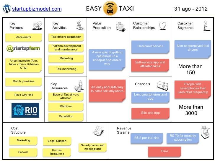startupbizmodel.com                                                                                              31 ago - ...