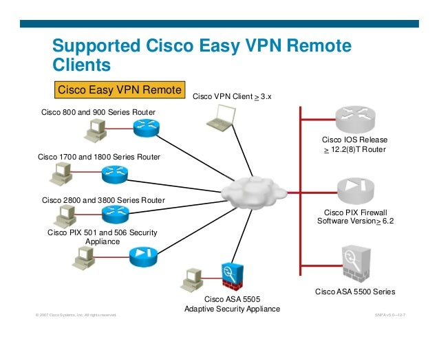 cisco vpn client v5 x