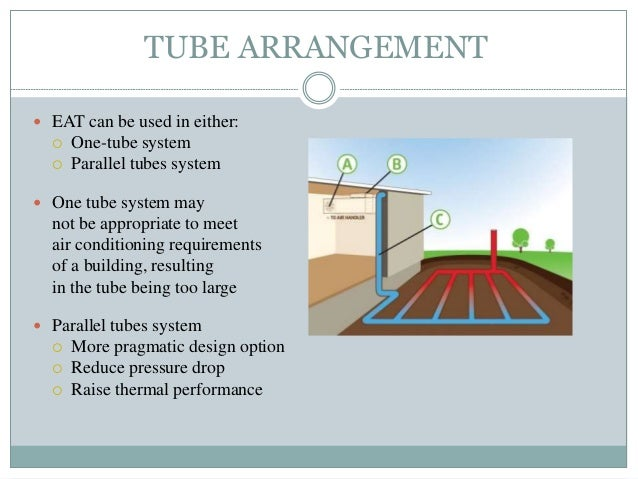 how to build an earth tube heat exchanger