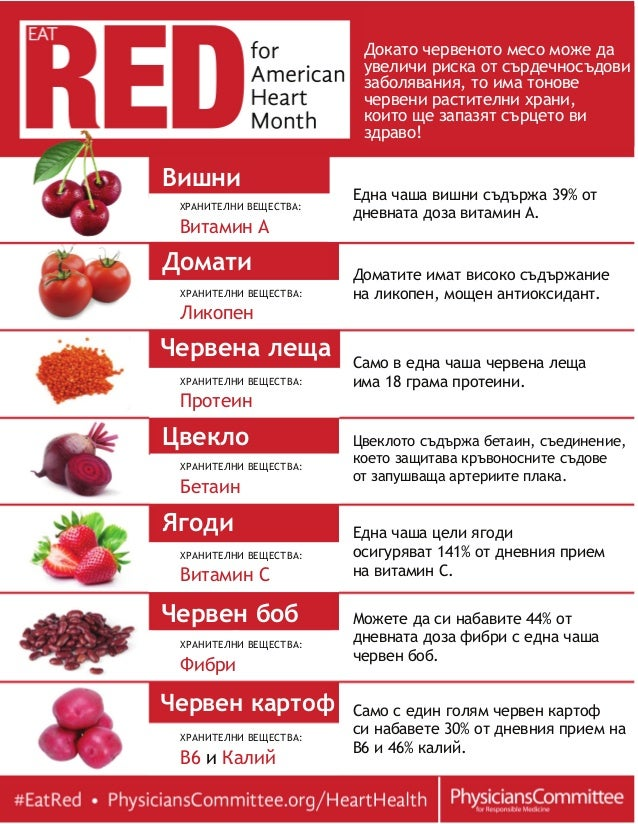 Вишни Домати Червена леща Една чаша вишни съдържа 39% от дневната доза витамин А. Доматите имат високо съдържание на ликоп...