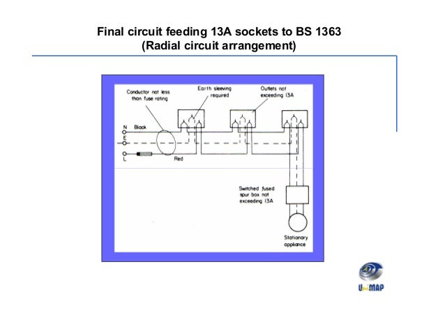 eat105 chapter 2 Radial Socket Wiring Diagram 8 final circuit feeding 13a sockets radial socket wiring diagram