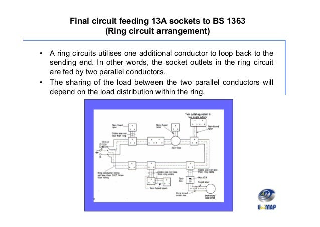 eat105 chapter 2 bs 1363 radial circuit arrangement 9