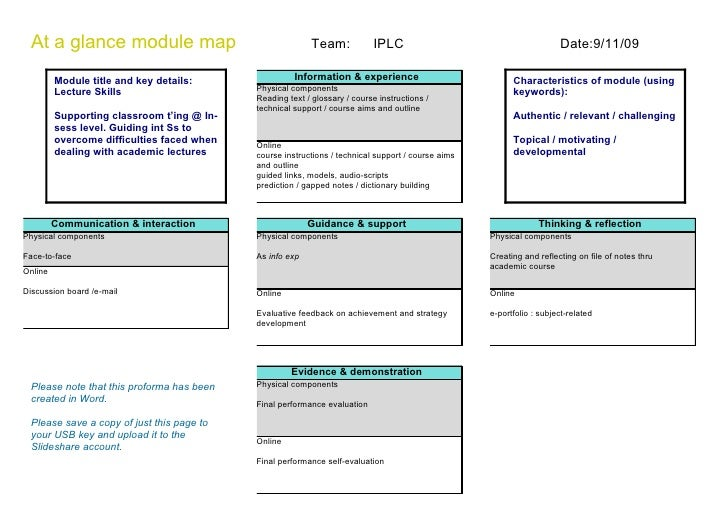 At a glance module map                                  Team:            IPLC                                        Date:...
