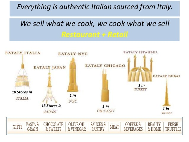 We sell what we cook, we cook what we sell Restaurant + Retail 10 Stores in 13 Stores in 1 in 1 in 1 in 1 in Everything is...